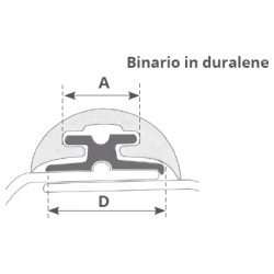 Duralene Support for Tessilmare Radial 30
